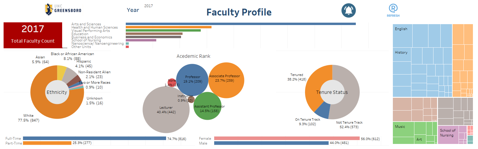 2018 Faculty Profile